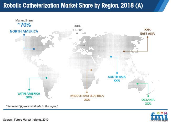 robotic catheterization market share by region 2018 a