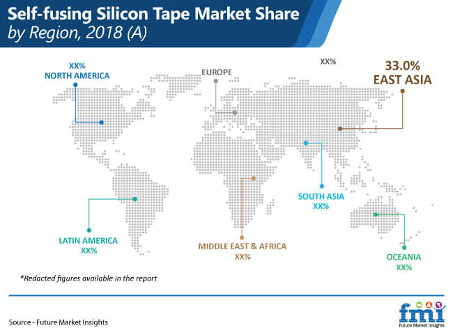 self fusing silicon tape market share by region