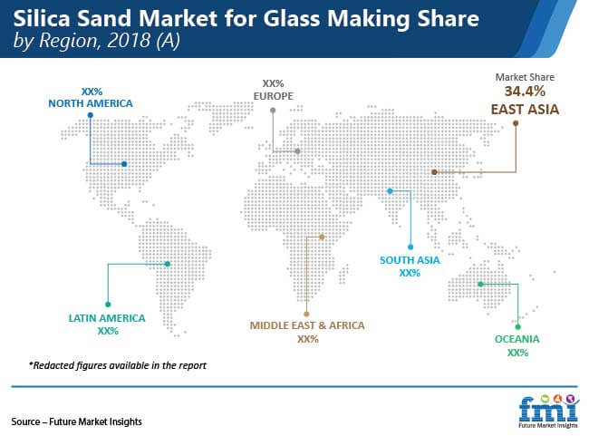 silica sand market for glass making share by region