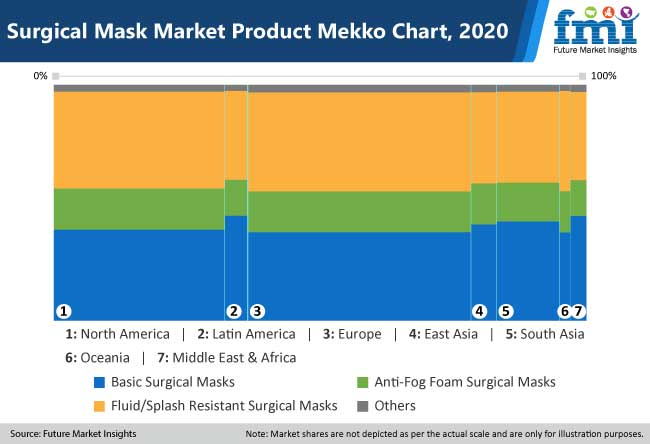 surgical mask market