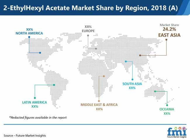 2 ethylhexyl acetate market share by region