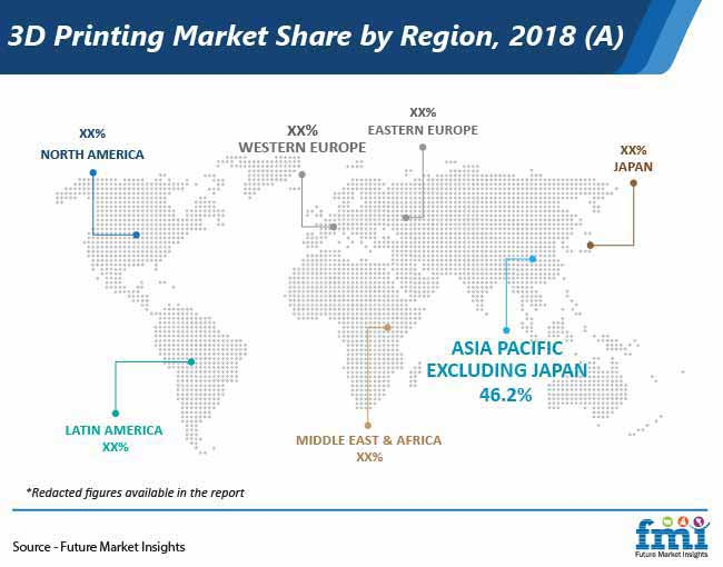 3d printing market share by region pr