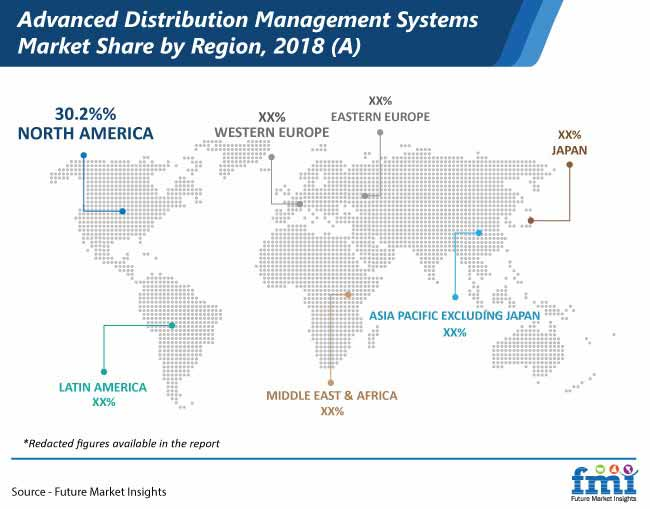 advanced distribution management systems market share by region