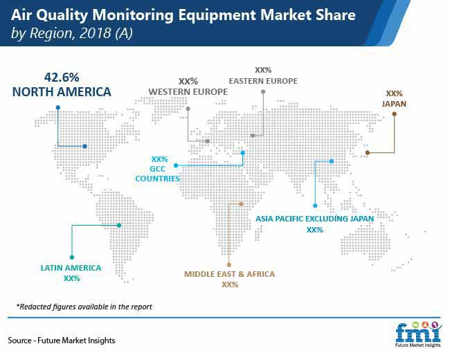 air quality monitoring equipment market share by region pr