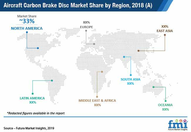 aircraft carbon brake disc market share by region 2018a pr