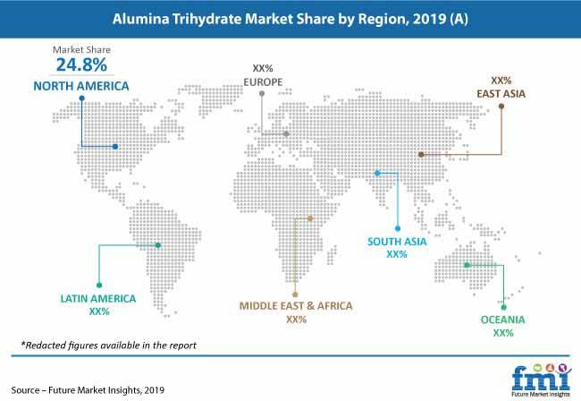 alumina trihydrate market pr