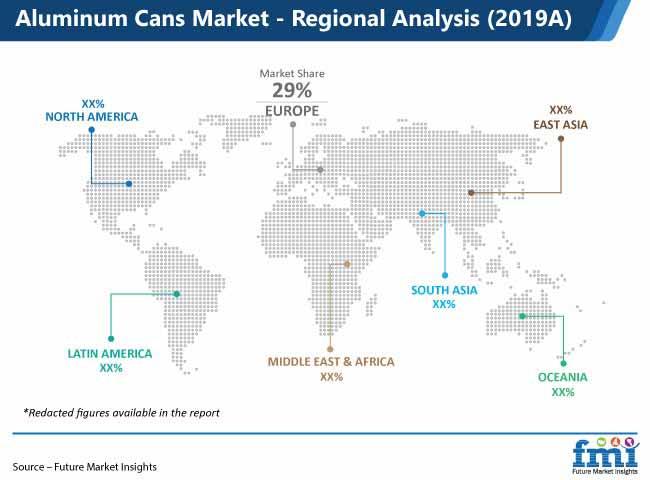 aluminium cans market regional analysis