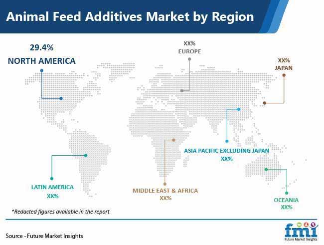 animal feed additives market by region pr