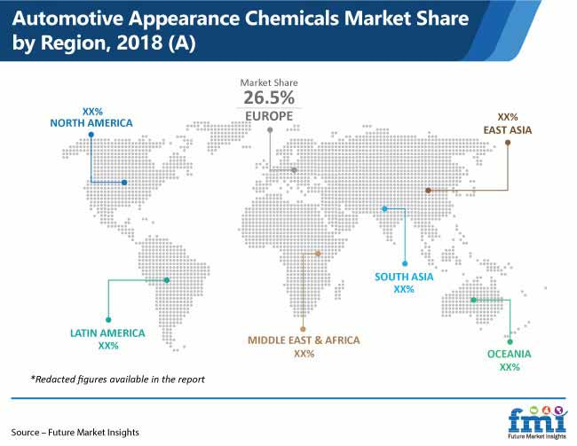 automotive appearance chemicals market share by region