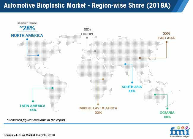 automotive bioplastic market region wise share 2018 a pr