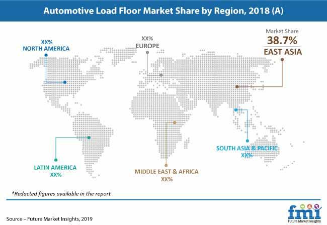 automotive load floor market pr