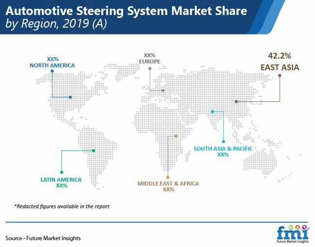 automotive steering system market share by region pr