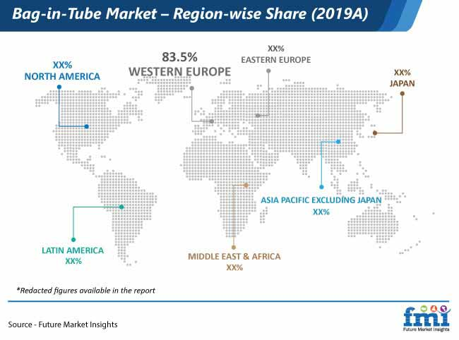 Bag-in-Tube Market 2021 - Scope of Current and Future Industry 2026