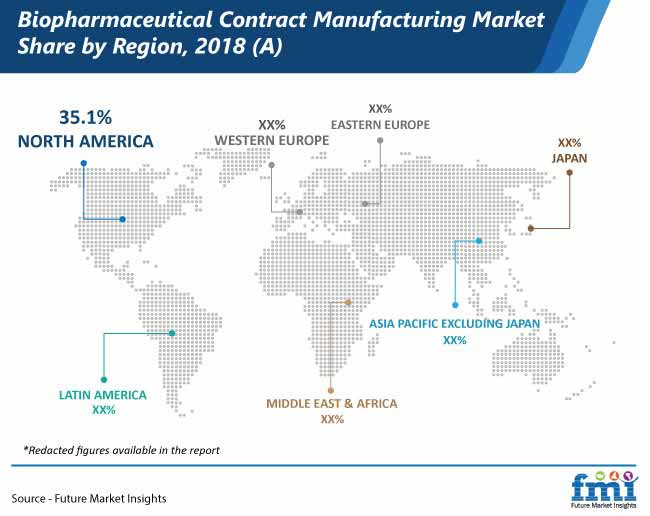 biopharmaceutical contract manufacturing market share by region