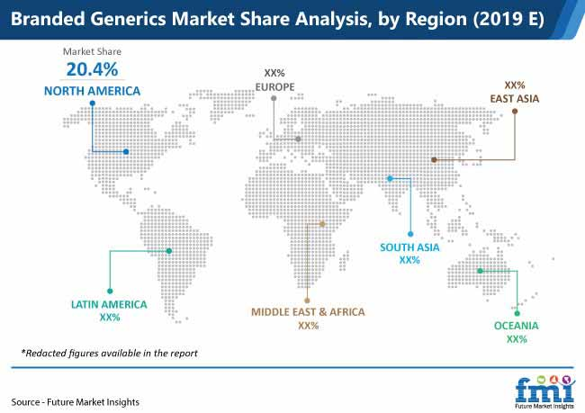 branded generics market share analysis by region