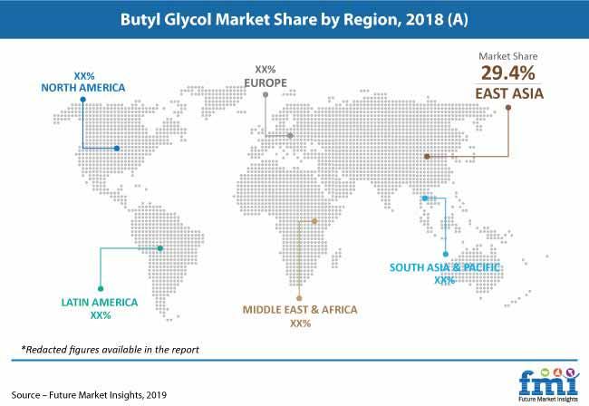 butyl glycol market pr