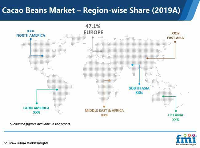 cacao beans market region wise share pr