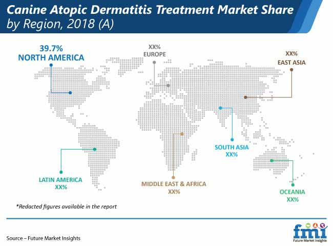 canine atopic dermatitis treatment market share by region pr