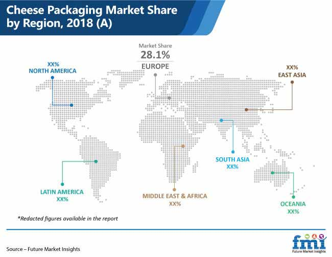 cheese packaging market share by region pr