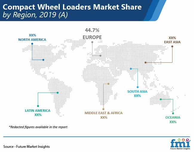 compact wheel loaders market share by region pr