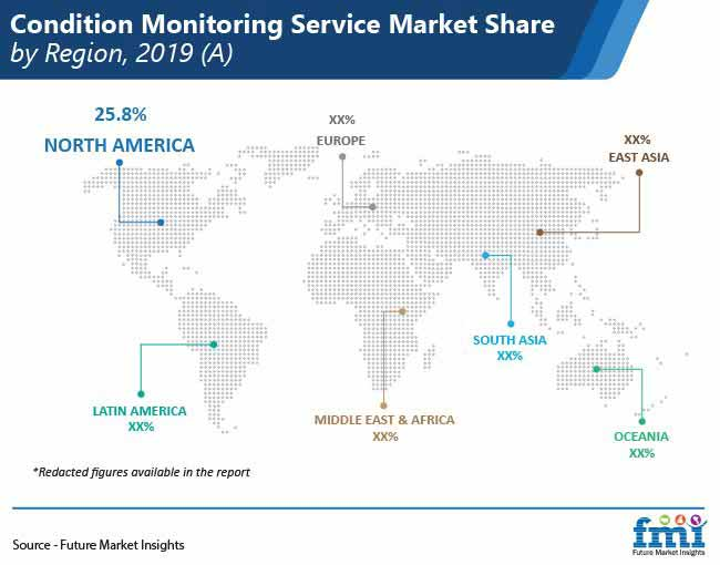condition monitoring service market share by region pr