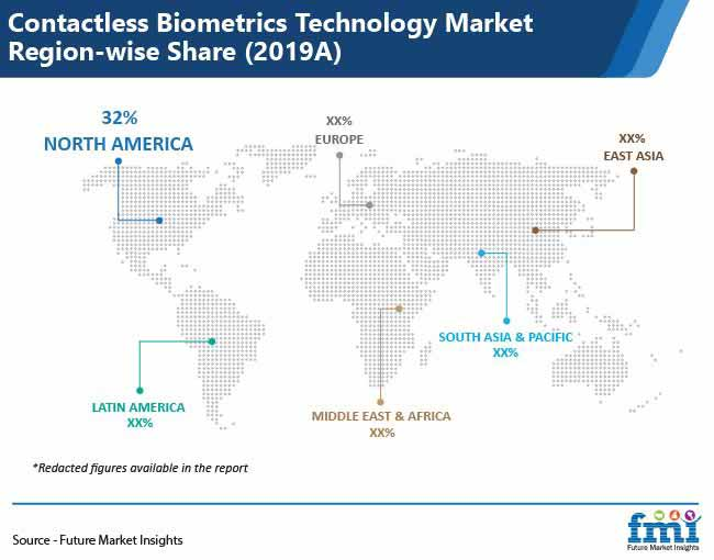 contactless biometrics technology market share by region pr