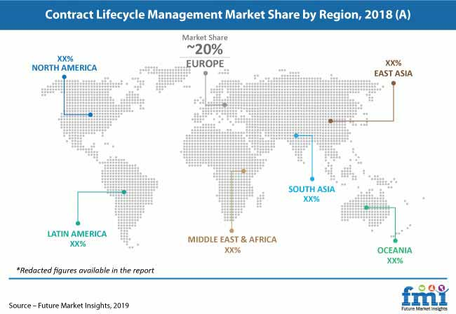 contract lifecycle management market pr