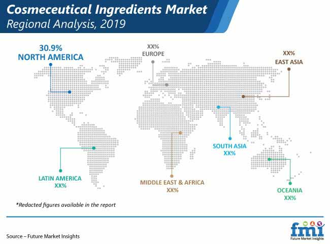 cosmeceutical ingredients market regional analysis pr