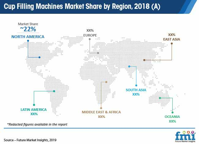 cup filling machines market share by region 2018 a pr