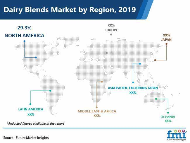 dairy blends market by region