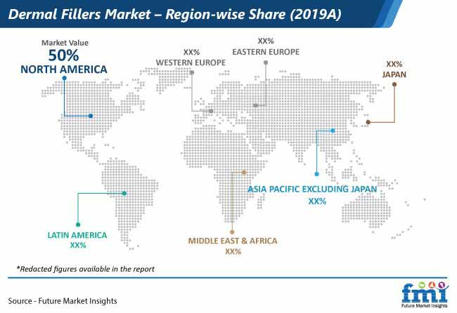 dermal fillers market region wise share pr