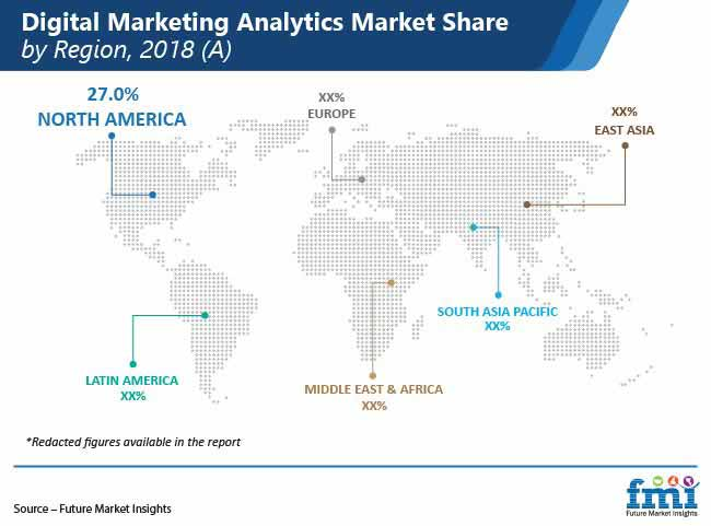 digital marketing analytic market share by region pr