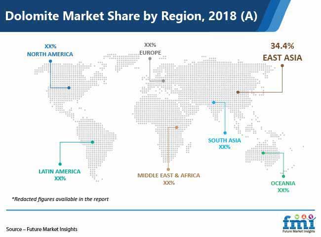 dolomite market share by region