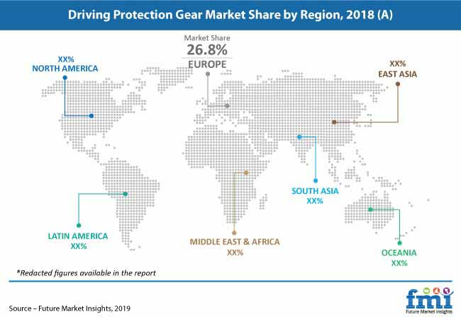 driving protection gear market share by region 2018