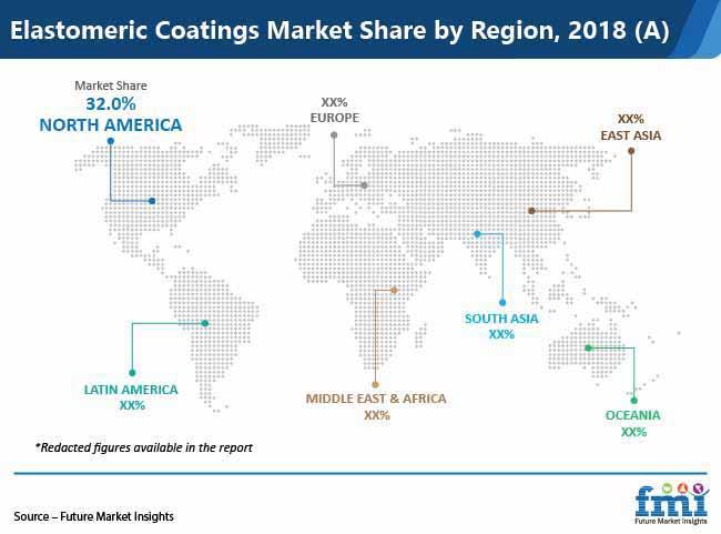 elastomeric coatings market share by region pr