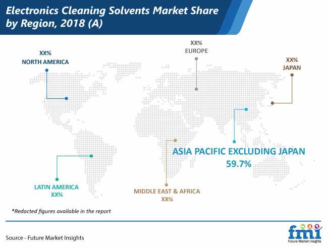 electronics cleaning solvents market share by region