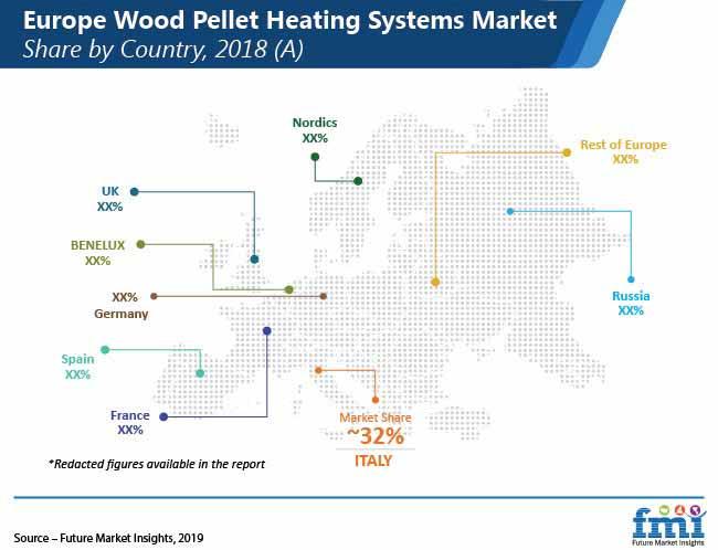 europe wood pallets market pr