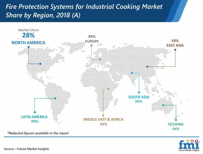 fire protection systems for industrial cooking market share by region