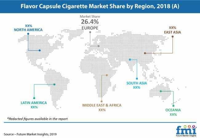 flavour capsule cigarette market pr