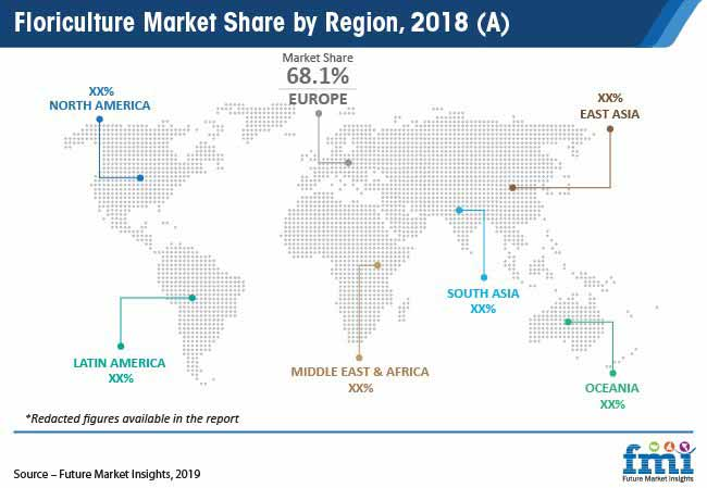 floriculture market share by region 2018 a pr
