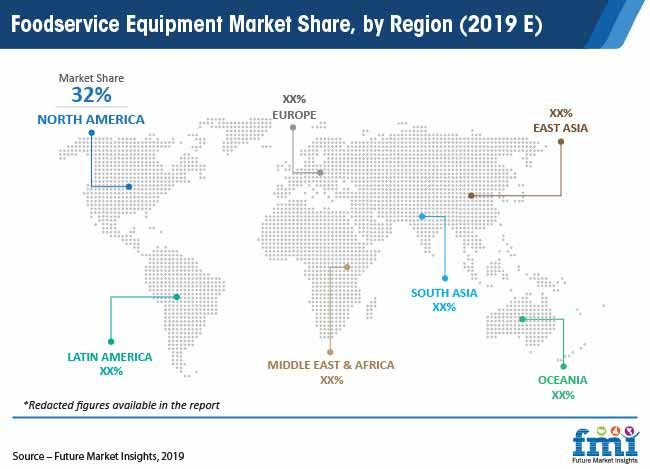 foodservice equipment market share by region 2019 e pr