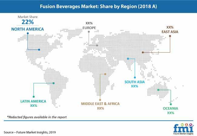 fusion beverages market pr