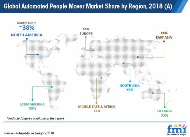global automated people mover market share by region 2018(a) pr