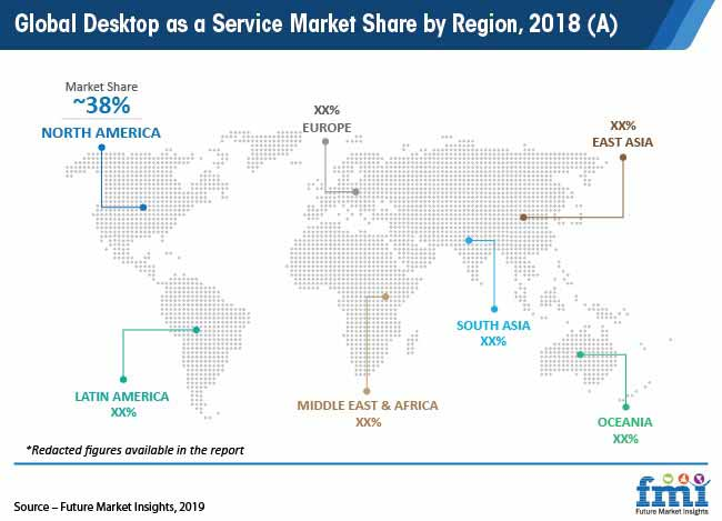 global desktop as a service market share by region 2018a pr