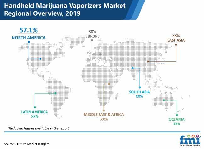 handheld marijuana vaporizers market regional overview
