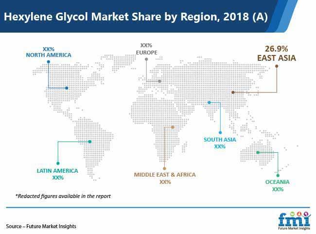 hexylene glycol market share by region