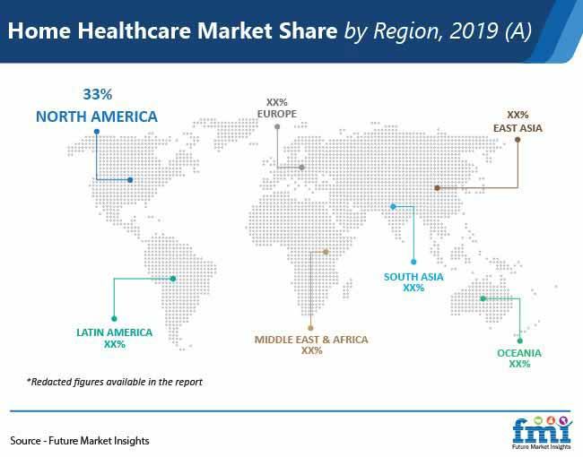 home healthcare market share by region pr