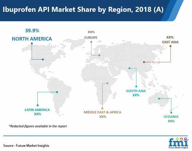 ibuprofen api market share by region pr
