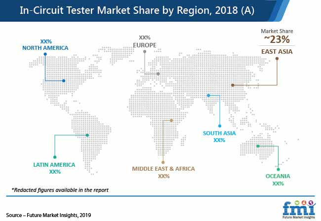 in circuit tester market.jpg share by region 2018 a pr
