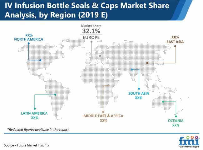 iv infusion bottle seals caps market share analysis by region
